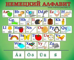 Плакаты с немецким алфавитом с транскрипцией