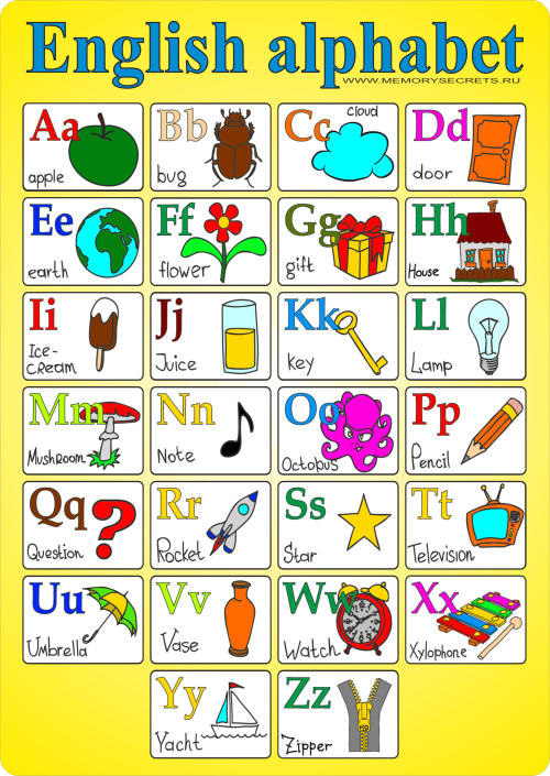 английский алфавит картинки английский алфавит картинки категорически осуждают